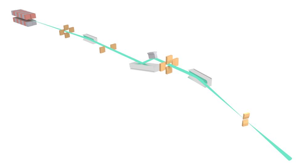 CIRCe layout