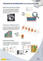 IM-infomicroscopía